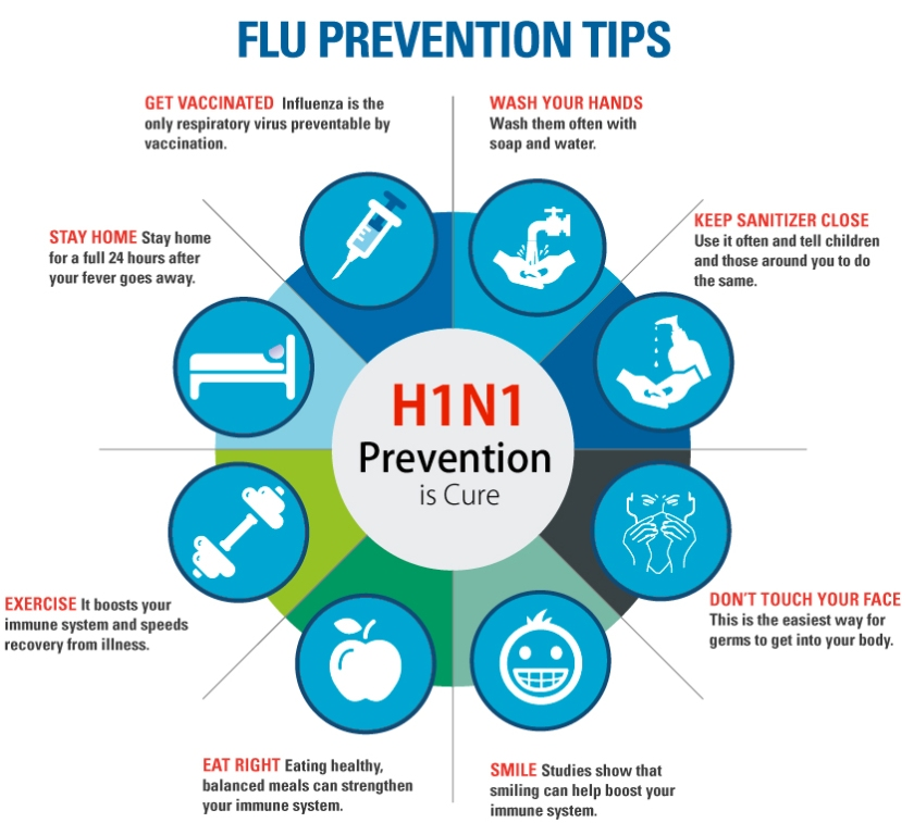 Flu-Prevention-Tips